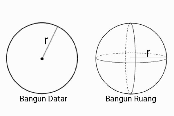 bangun+datar+dan+bangun+ruang